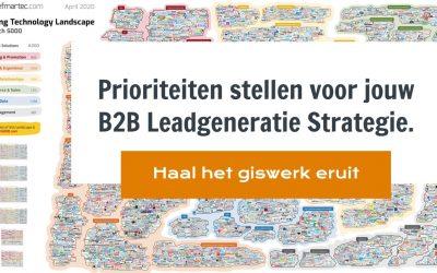 Prioriteiten stellen voor jouw B2B Leadgeneratie Strategie.